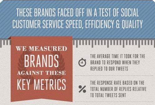Ejemplos inspiradores sobre cómo gestionar la atención al cliente