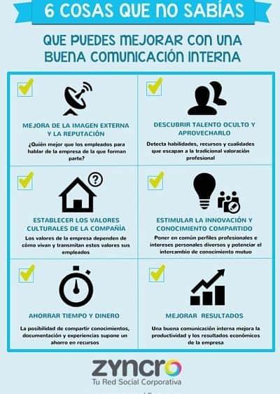 Recetas básicas para una comunicación interna eficaz
